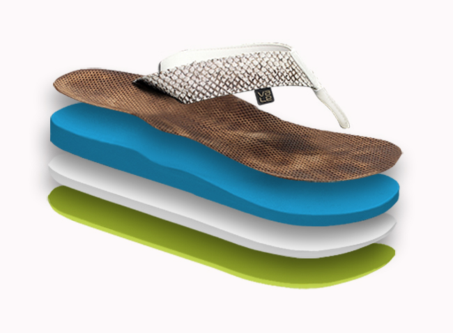Ausgefallene Schuhe online bestellen | myVALE | myVALE