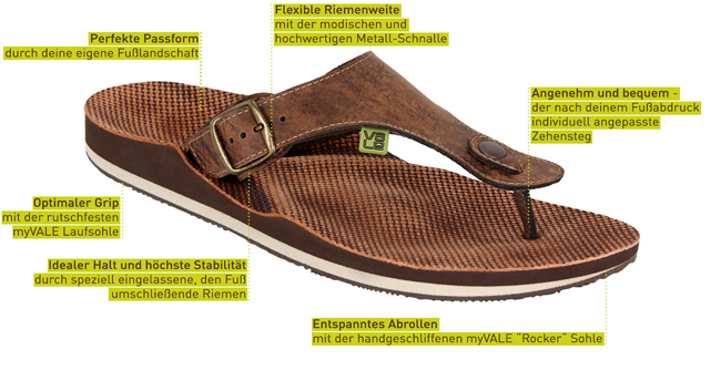 gesunde Flip Flops made in Germany