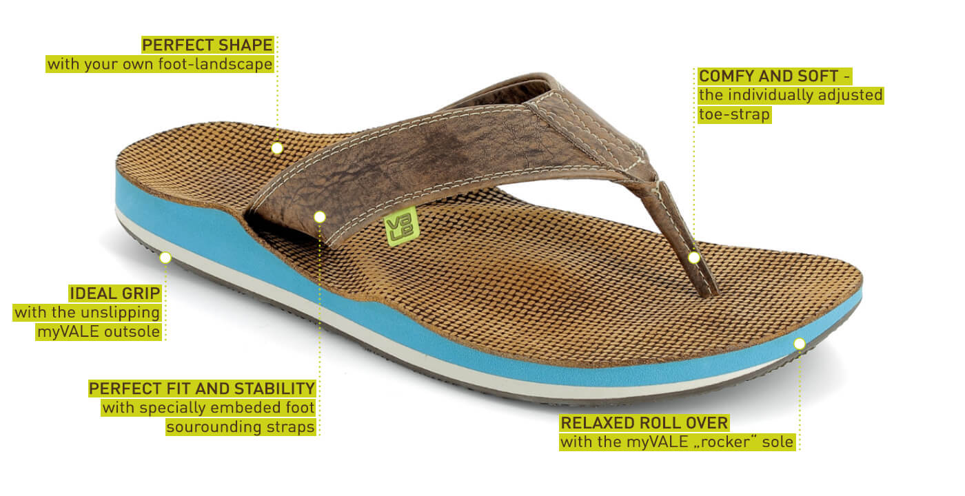 the USP of a myVALE sandal